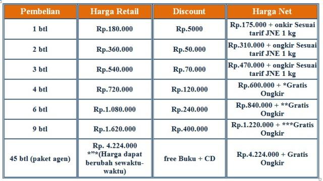 daftar-harga